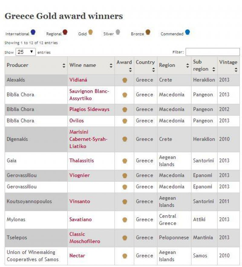 Wines Of Greece Win it All decanter